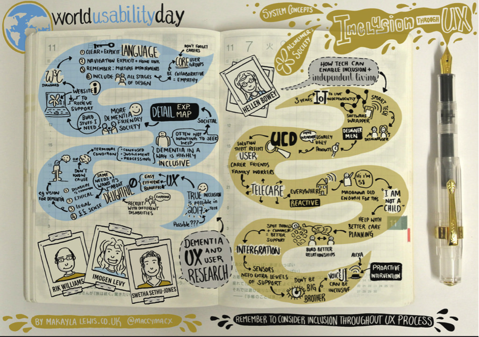 digital sketchnote of the inclusion through ux event