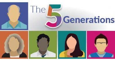 5 generations concept illustration