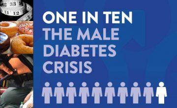 diabetes crisis infographic