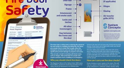 image of fire door safety infographic