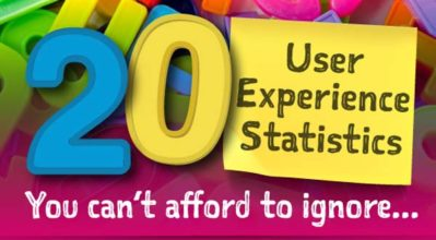 roi of user experience infographic heading re 20 stats you can't afford to ignore