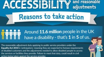 banner of accessibility infographic