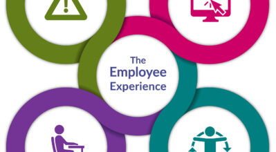 Infographic of Employee Experience at the centre of Health & Safety, User Experience, Accessibility and Ergonomics