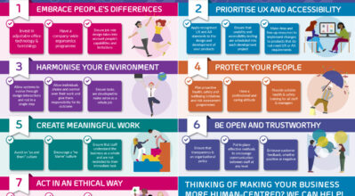 Infographic detailing the 7 steps of How to make a human centred organisation. 1. Embrace people's differences. 2. Prioritise UX and accessibility. 3. Harmonise your environment. 4. Protect your people. 5. Create meaningful work. 6. Be open and trustworthy. 7. Act in an ethical way.