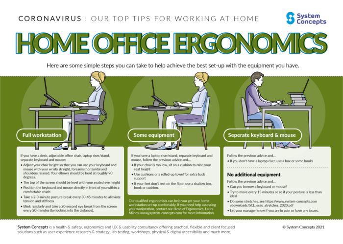 Infographic detailing our top tips for setting up your home office.