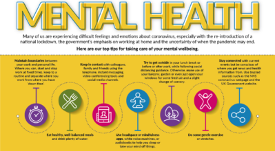Infographic detailing our 7 top tips for taking care of your mental wellbeing. 1. Maintain boundaries. 2. Eat health, well-balanced meals. 3. Keep in contact. 4. Use headspace or mindfulness apps. 5. Try to get outside. 6. Do some exercise. 7. Stay connected.