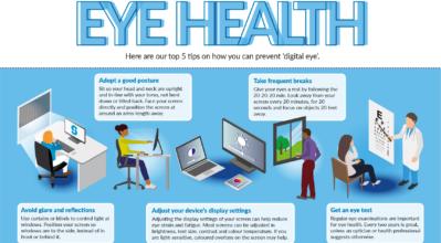 "(alt=""Infographic detailing tips on eye health"")"