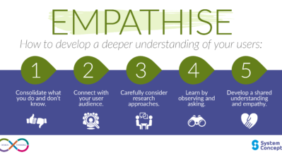 Design Thinking, Empathise - 5 steps on how to develop a deeper understanding of you users