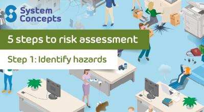 "(alt=""5 steps to risk assessment. Step 1 - identify hazards."")"