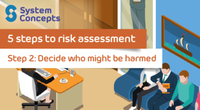 """(alt=""""5 steps to risk assessment. Step 2 - Decide who might be harmed."""")"""